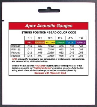 Acoustic Packaging Gauge Chart